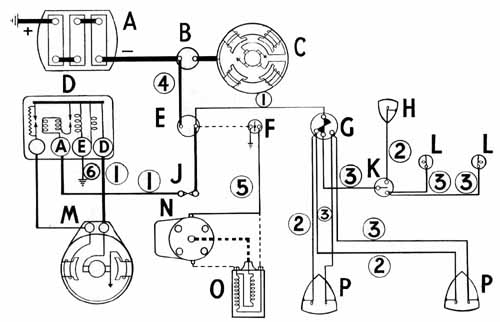 david brown www traktordelar nu david brown 995 wiring diagram David Brown Wiring Diagram #7